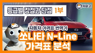 현대 2020년형 쏘나타 N-line 가격표 분석! !…