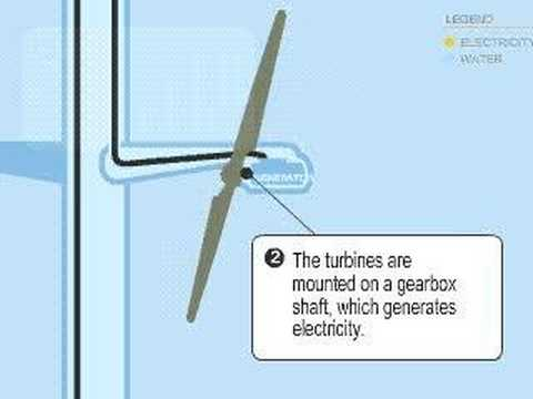 Tidal power: how it works - YouTube