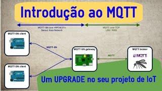 O que é MQTT? Minha automação residencial ou projeto de IoT precisa dele?