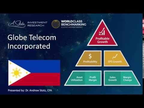 Globe Telecom Incorporated
