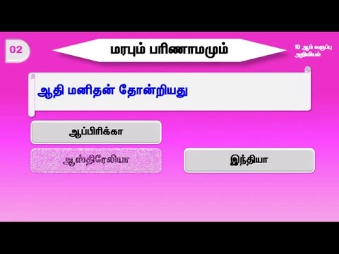 sslc science one mark questions