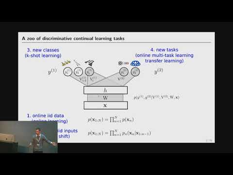 Variational Continual Learning
