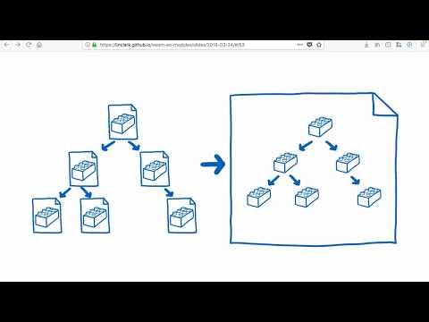 WebAssembly ES module integration