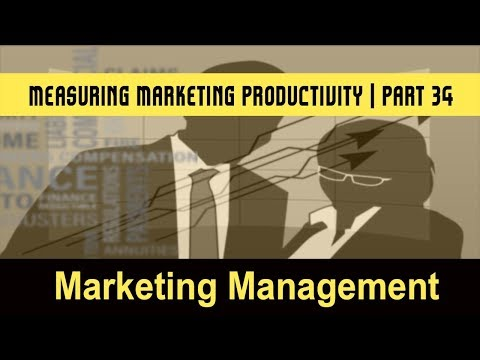 Marketing Management System | Marketing Mix Modelling | Measuring Marketing Productivity | Part 34