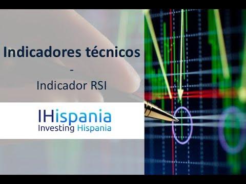 El indicador rsi en forex webinar