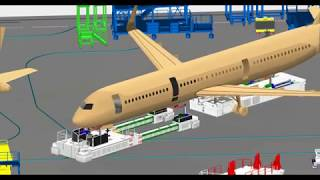 Airbus A320 Automated Moveable Tool Platform Simulation