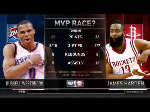 Thunder vs Rockets | Inside the NBA | NBA...