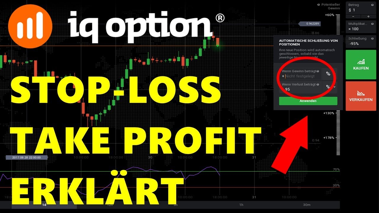 Hidden stop loss and take profit