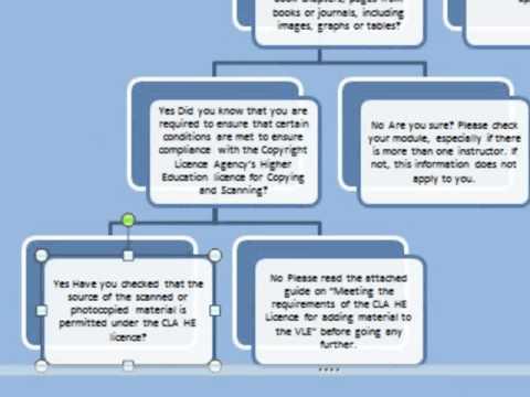 Flowchart Template Microsoft Word basic flowcharts in microsoft – Flowchart Template Microsoft Word