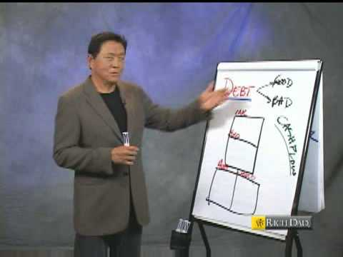 Robert Kiyosaki -  Good Debt vs Bad Debt