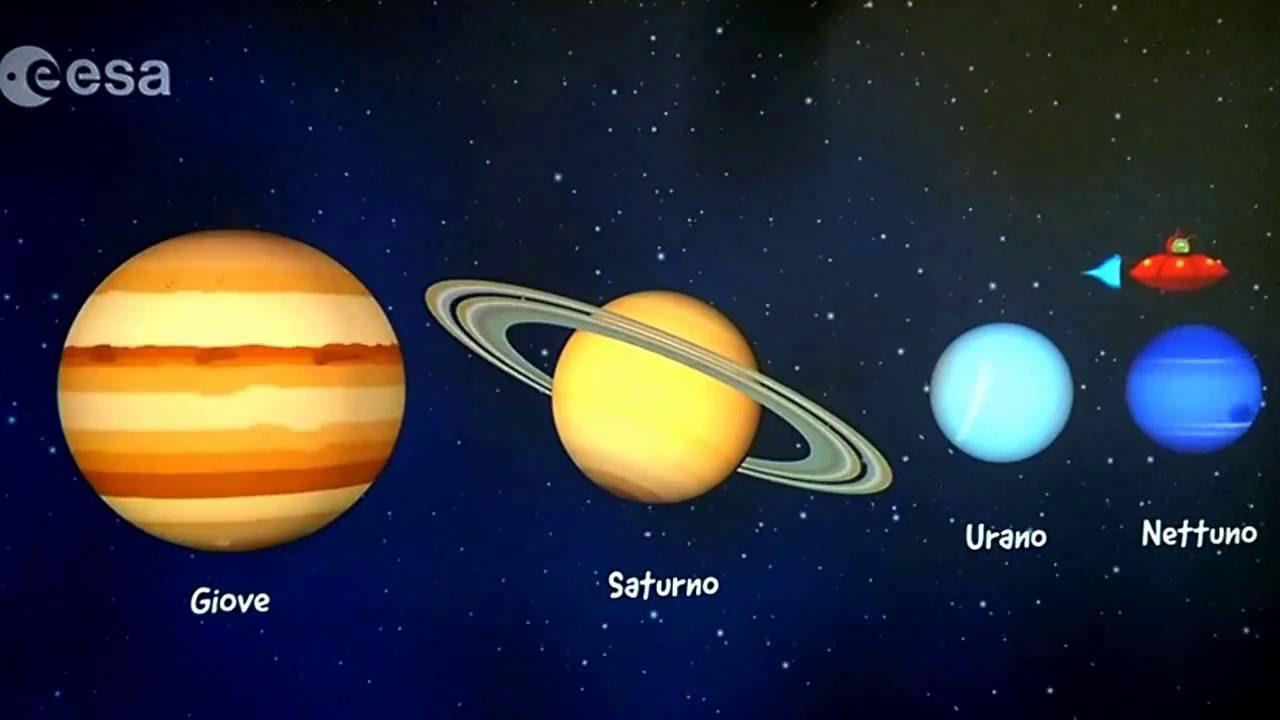 I pianeti del sistema solare v c 2015 2016 scuola for Immagini sole da colorare