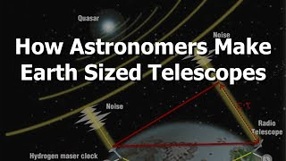 How Can You Build A Telescope As Large As The Earth