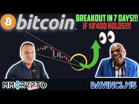 BITCOIN HUGE BREAKOUT WITHIN 7 DAYS!! - If THIS $8'400 SUPPORT HOLDS!!! W. DavinciJ15