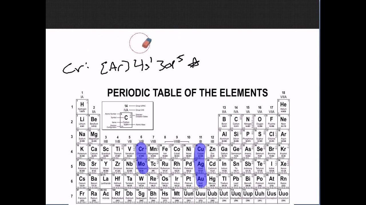 Electron Configuration Exceptions Youtube