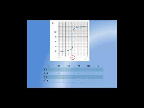 УДК 54 Химия. Кристаллография. Минералогия