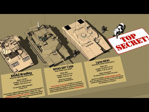 Badass Military Vehicles Of The US Army Type And Size Comparison 3D