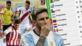 Que pasa si Perú-Colombia Empatan/Pierde uno | Argentina y Paraguay Ganan... PREDICCIONES