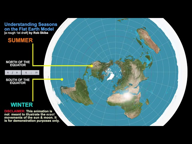 FLAT EARTH Model Sun & Moon over 365 days 4 seasons