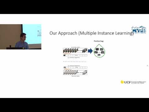 Real-world Anomaly Detection in Surveillance Videos