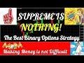 NOT INDICATOR | iq option review | binary options trading | quyền chọn nhị phân | dnnthao