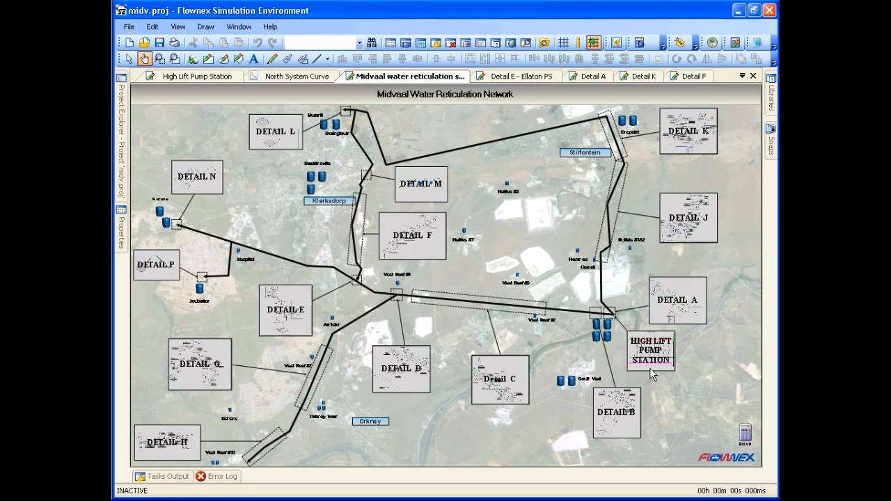 water reticulation system modelling