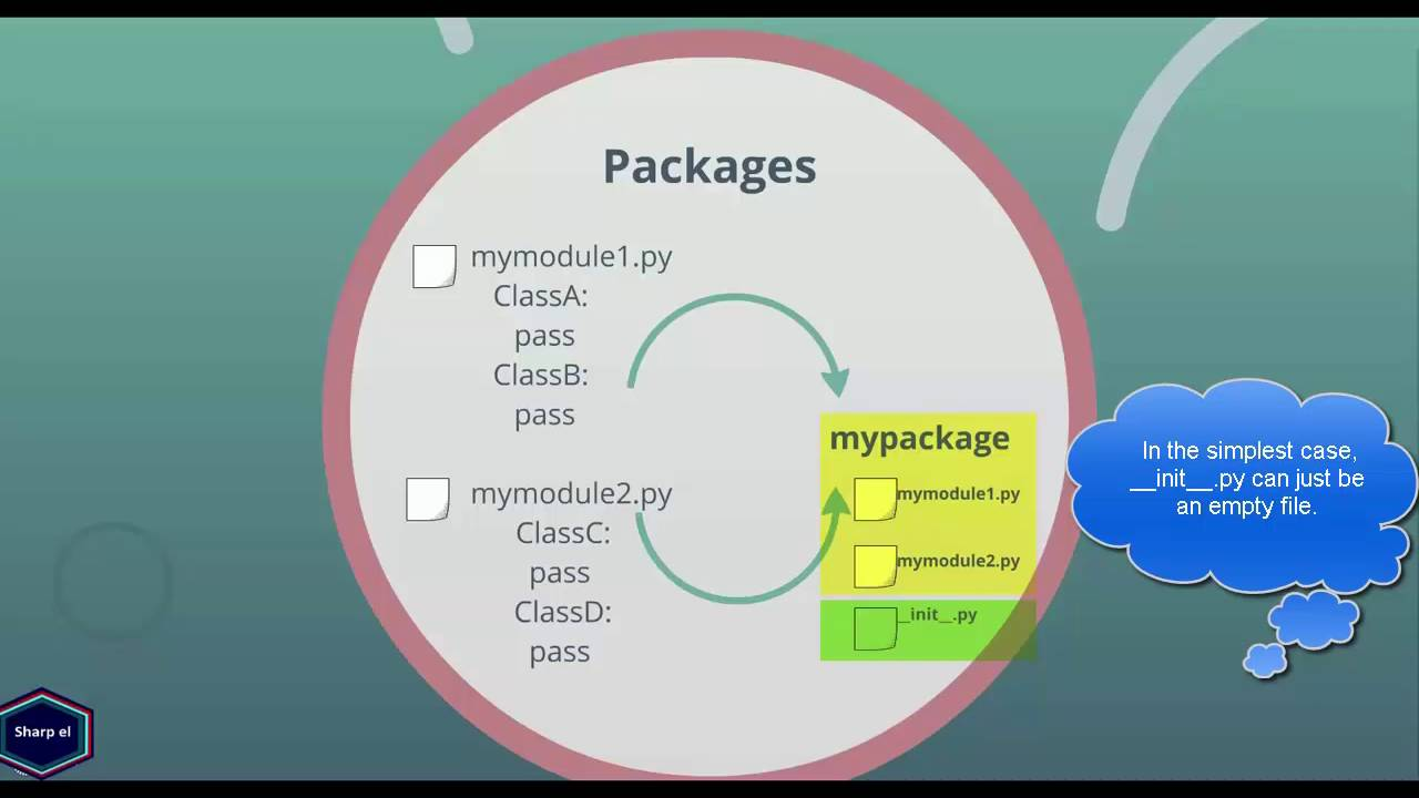 Python 3: Modules & Packages