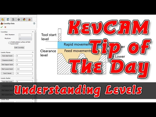 Tip of the Day - Understanding Levels