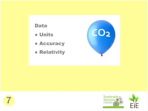 Effective environmental reporting exchange webinar