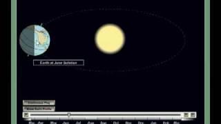 podcast #1 Jordens bane om Solen