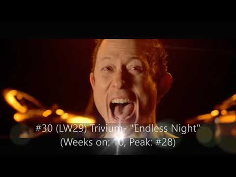 Mediabase Weekly Top 50 Active Rock Chart (4/27/18 - 5/3/18)