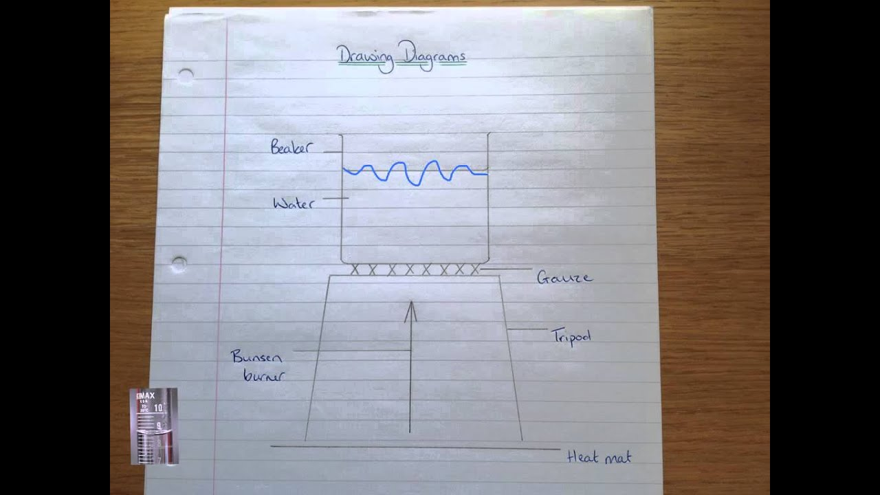 how to draw scientific diagrams   youtubehow to draw scientific diagrams