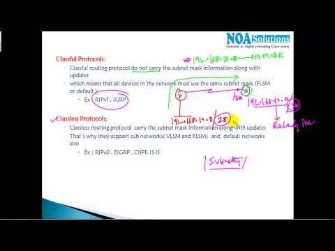 CCNA Routing & Switching : Dynamic routing protocols