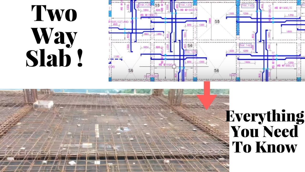 Two Way Slab Reinforcement In Detail Youtube