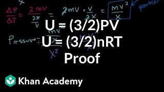Proof: U=(3/2)PV or U=(3/2)nRT