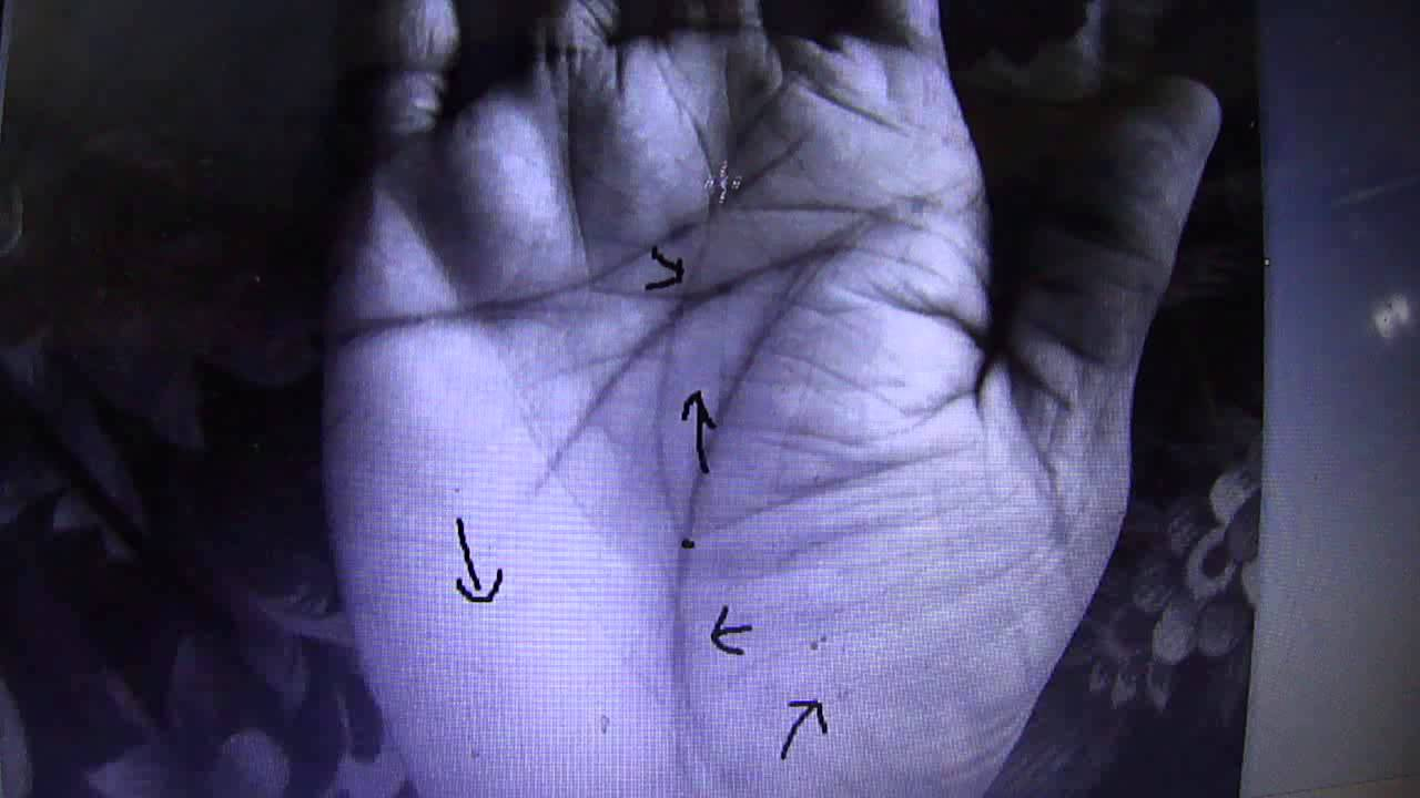 trident appearance on heart line/strong venus/ moon palmistry