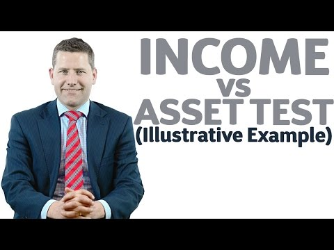 26 Income vs Asset Test (Illustrative Example)
