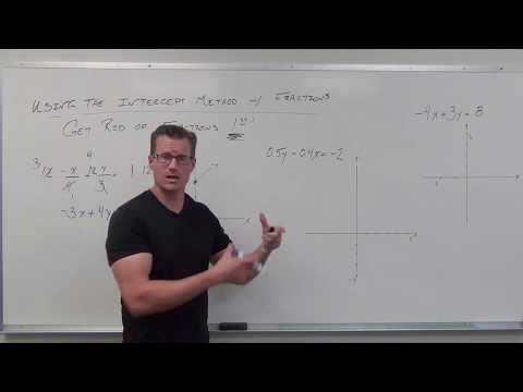 Using the Intercept Method with Fractions (TTP Video 33)