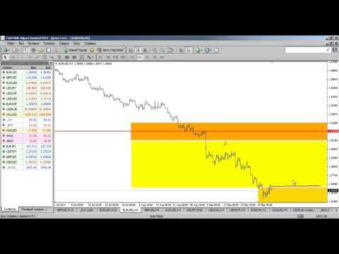 Внутридневной фундаментальный анализ рынка Форекс от 03.10.2014