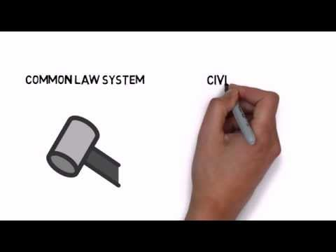 (0035) Common law Vs Statutory Law   Common law Vs Civil law  Differences
