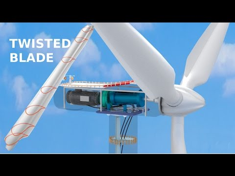 How do Wind Turbines work ?