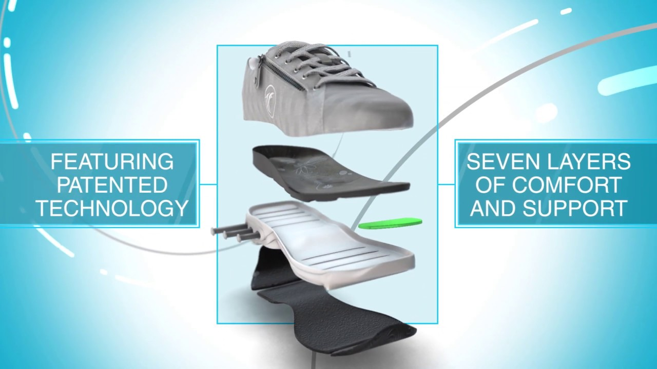 Therafit Shoe Technology for Plantar