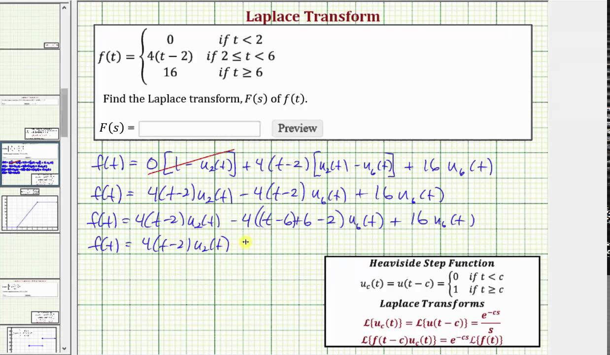 why laplace transform