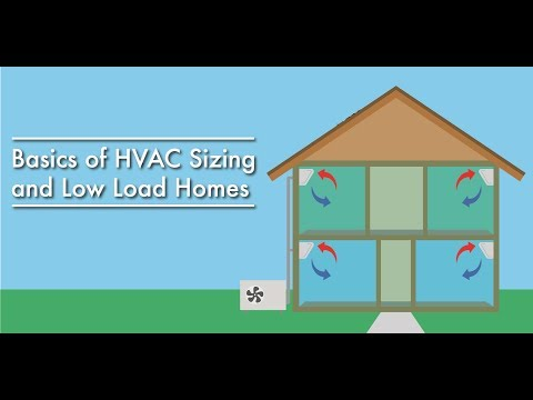 Basics Of HVAC Sizing And Low Load Homes