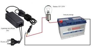 Зарядка автомобильного аккумулятора Зарядным от Ноутбука