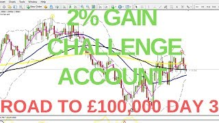How To Make Money Online 2019 with BInary Options: Challenge Account Day 3