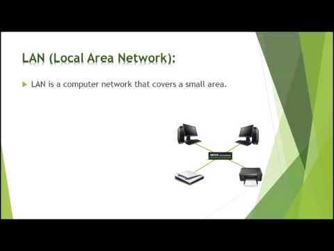 Types of computer network | Difference between LAN CAN MAN and WAN | Basics of computer Network 2018