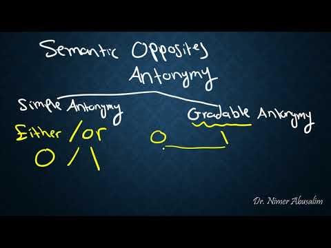 SEMANTICS-17 Sense Relations (Similarity, Synonymy & Semantic Opposites)