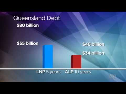 Video 3:01          Labor to use profits from income-producing assets to reduce debt