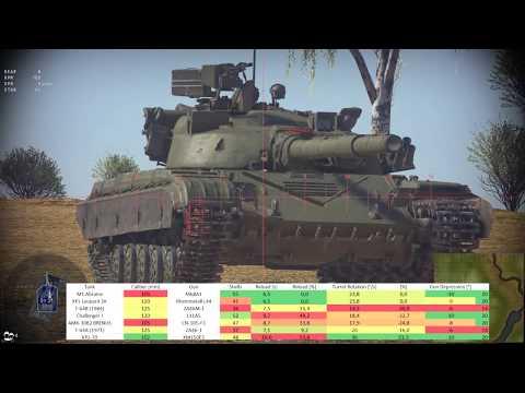 WT || Top Tier Tanks - Preview [1.77 Dev Server] thumbnail