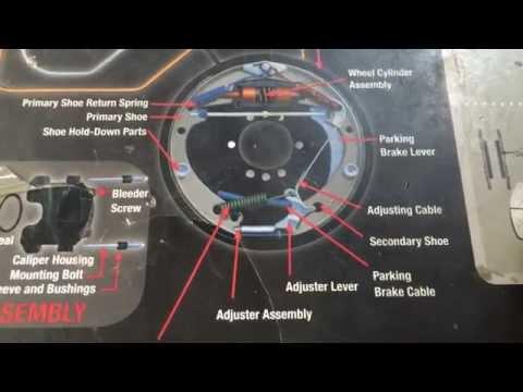 Rear Drum Brake diagram - INSIDE LOOK